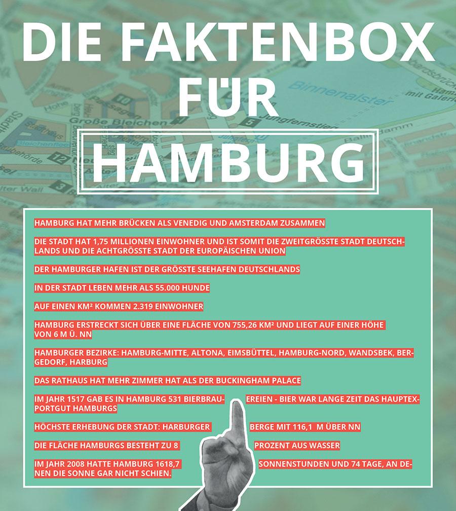 hamburg-trip